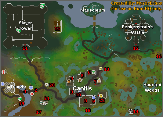 Old school rs agility guide