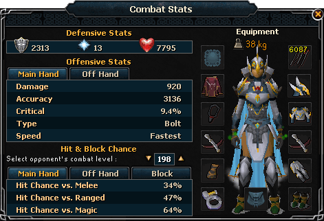 Ranged Equipment