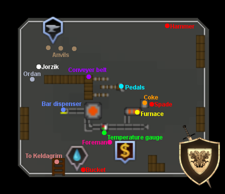 The Blast Furnace Map