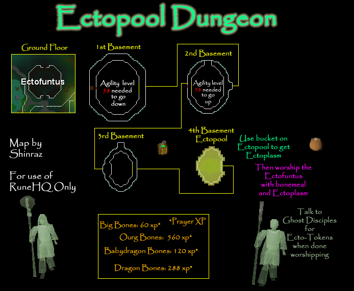 Ectopool Dungeon Map