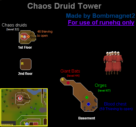 Chaos Druid Tower Map