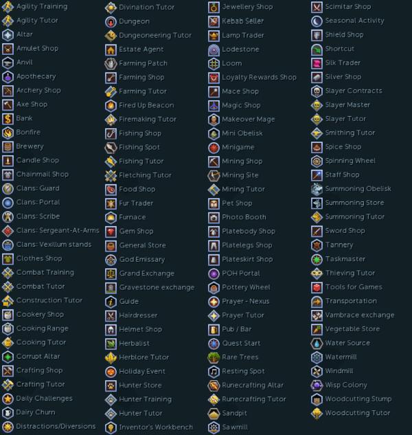 Free World Map - RuneScape Guide - RuneHQ