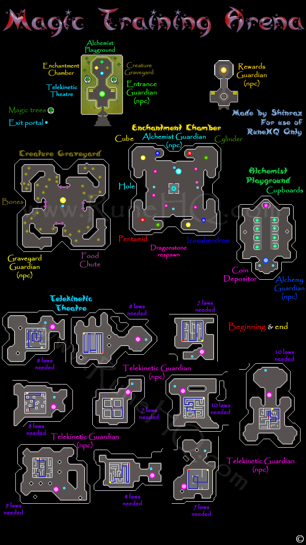 Mage Training Arena Map