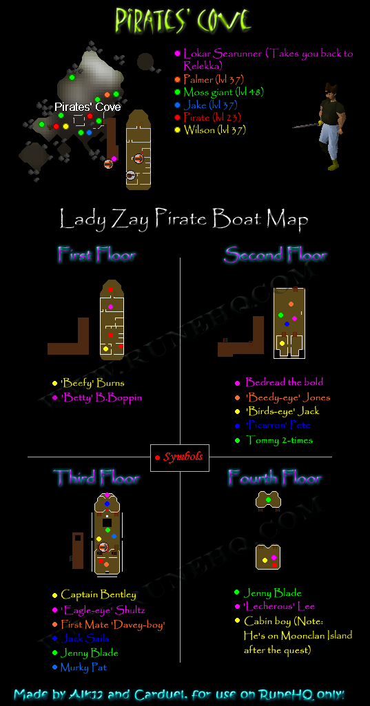 Pirates' Cove Map