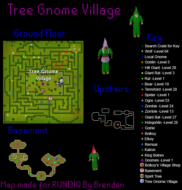 Tree Gnome Village Map