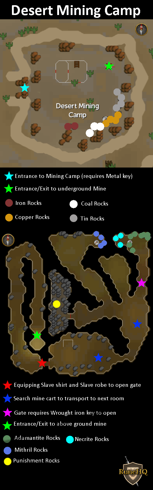 Desert Mining Camp Map