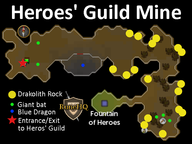 Heroes' Guild Mine