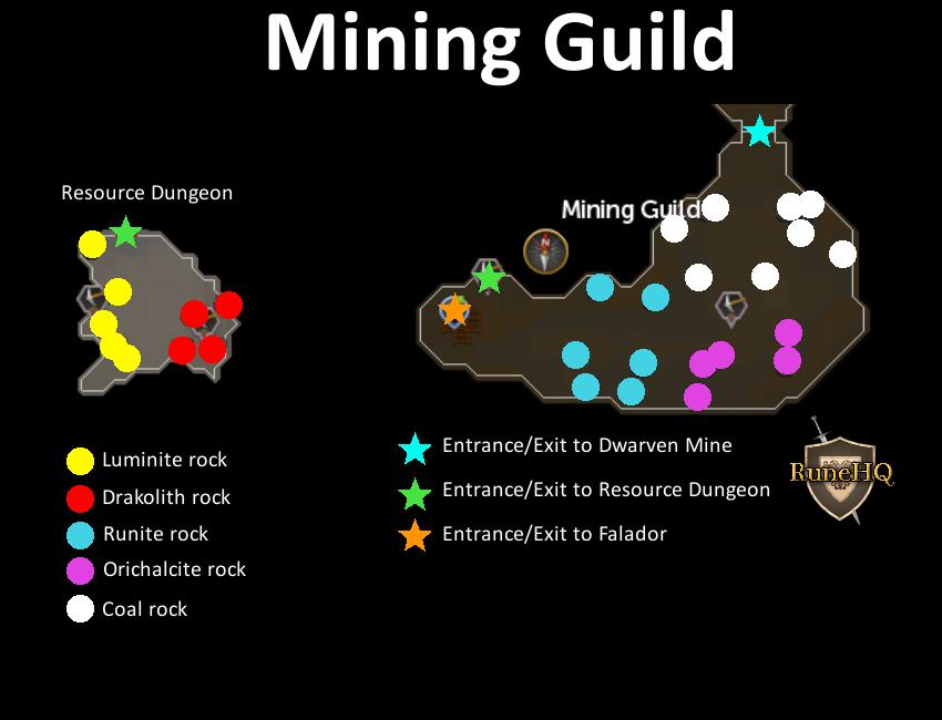 Mining Calculator Osrs