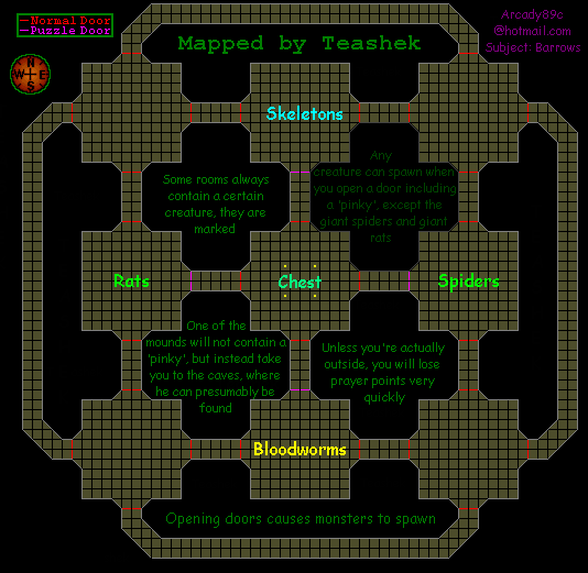 Barrows tunnel map.