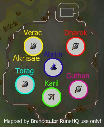 Barrows Runescape Guide Runehq