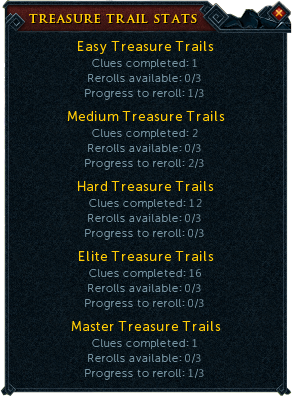 treasure trail stats