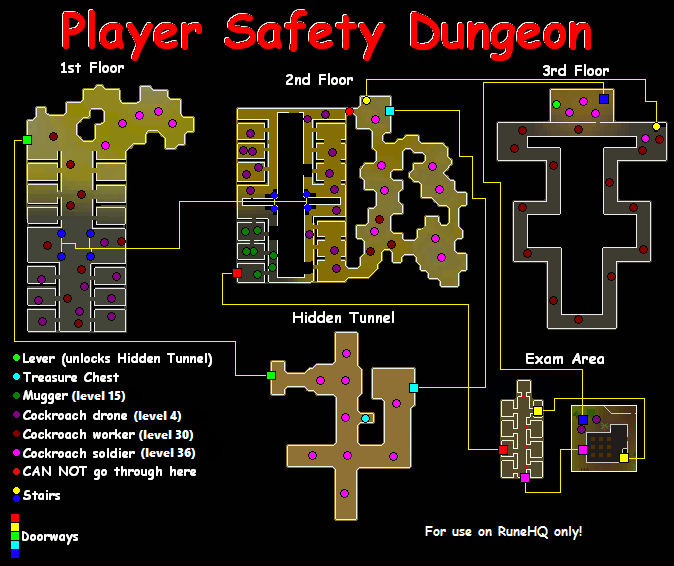 Stronghold Of Player Safety Runescape