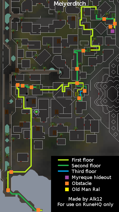 Meiyerditch Shortcut Route to Hideout