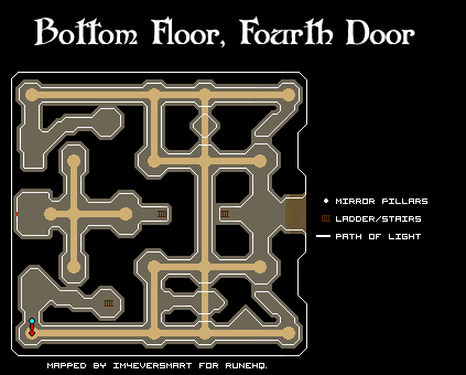 Fourth Door