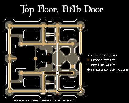 Fifth Door