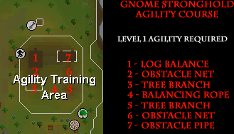 Gnome Stronghold Course