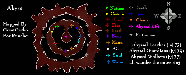 Abyss Map