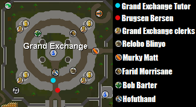 Grand Exchange System - RuneScape Guide - RuneHQ