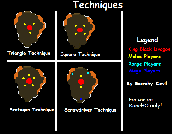 Techniques Map